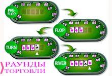 Что такое комбинация Сет в покере