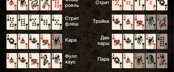 Карточные игры для двух игроков