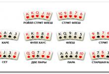 Самая старшая карта в покере