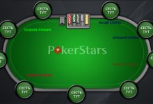 Что такое позиции в покере