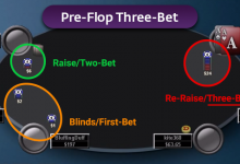 Что такое Бет в покере