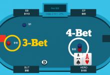 Что такое 3-бет в покере
